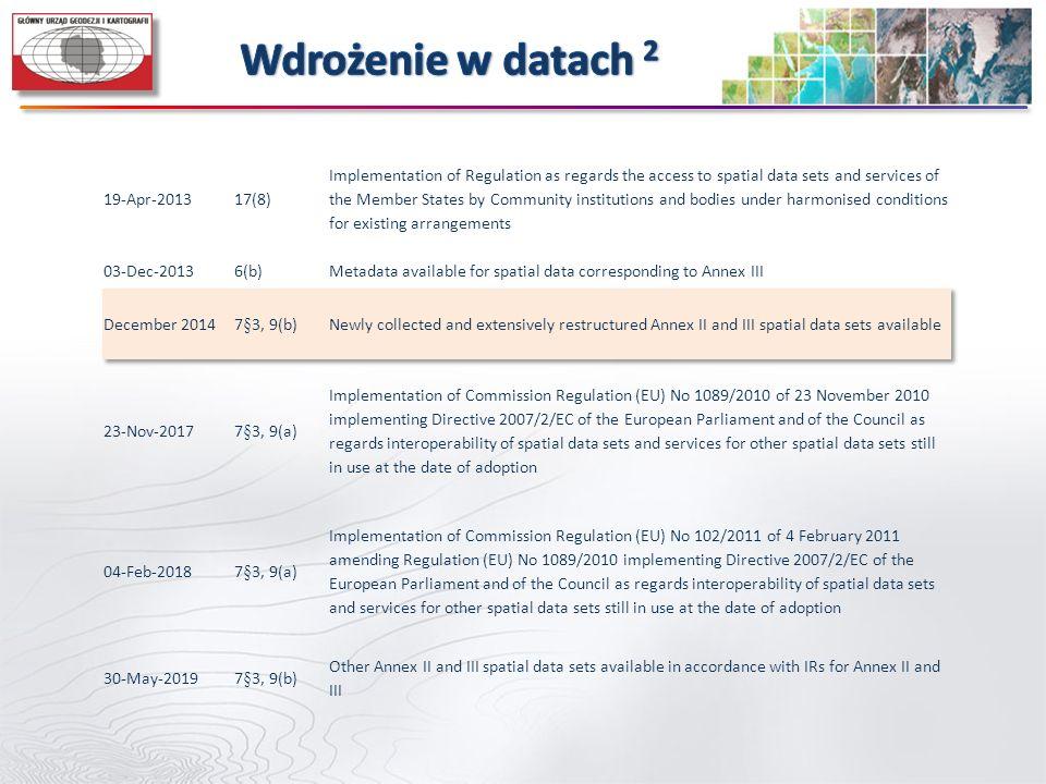Wdrożenie w datach 2 19-Apr-2013 17(8)