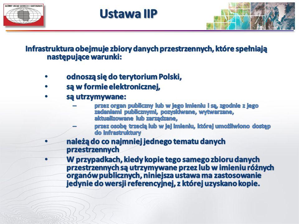 Ustawa IIP Infrastruktura obejmuje zbiory danych przestrzennych, które spełniają następujące warunki: