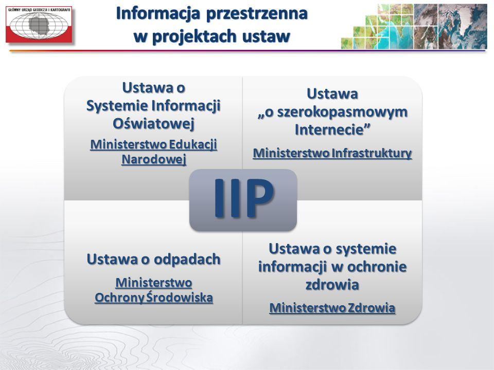Informacja przestrzenna w projektach ustaw