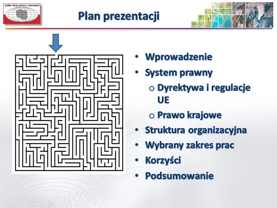 Plan prezentacji Wprowadzenie System prawny Korzyści Podsumowanie