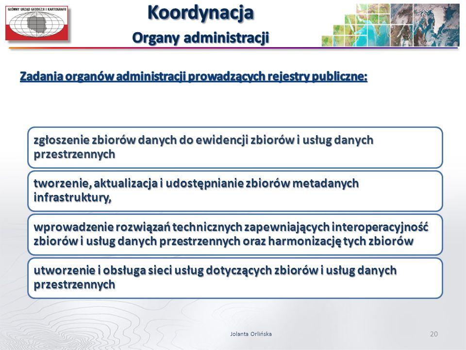 Koordynacja Organy administracji
