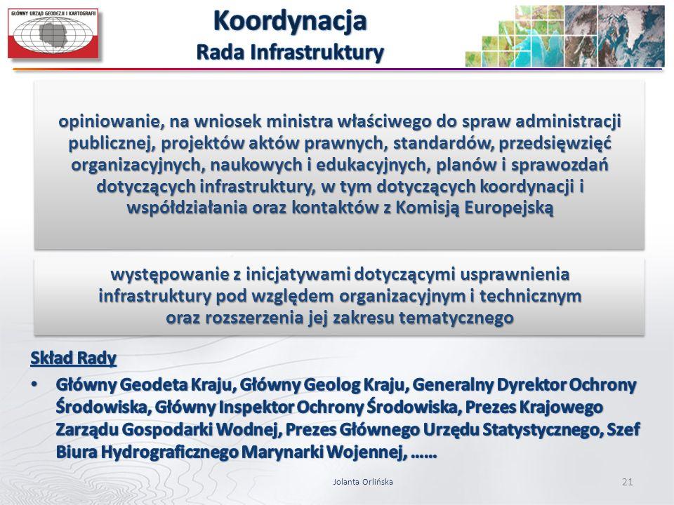 Koordynacja Rada Infrastruktury