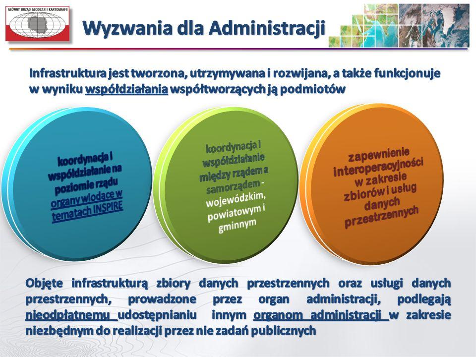 Wyzwania dla Administracji
