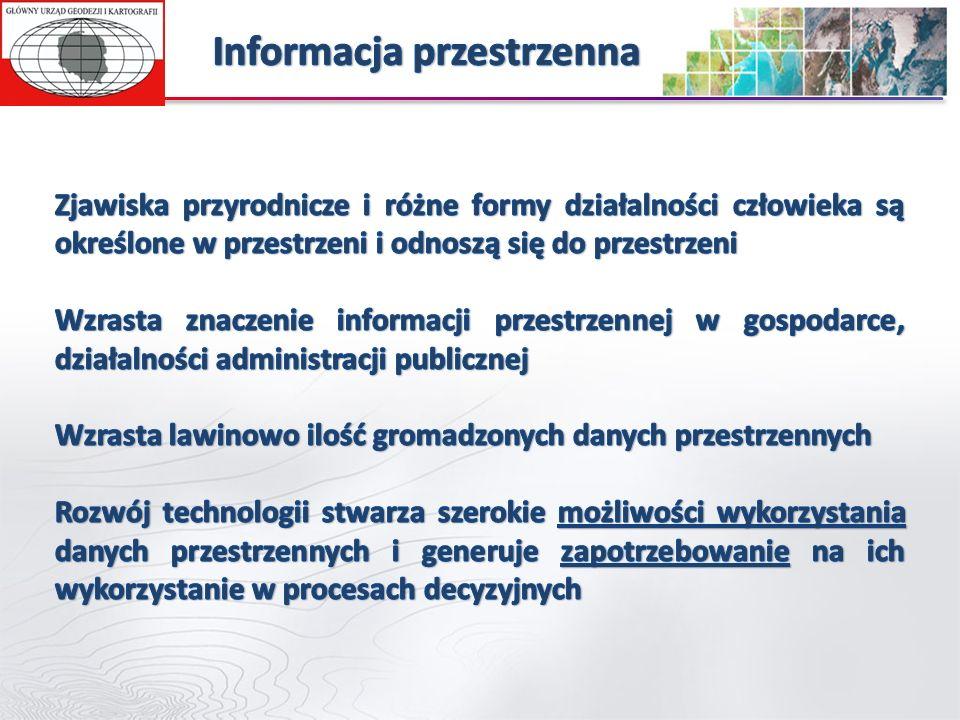 Informacja przestrzenna