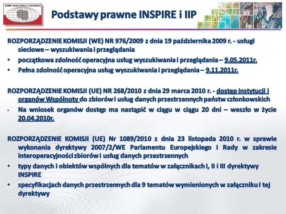 Podstawy prawne INSPIRE i IIP