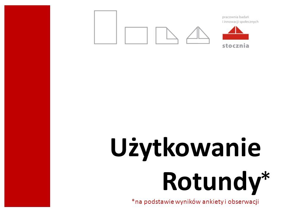 Użytkowanie Rotundy * *na podstawie wyników ankiety i obserwacji