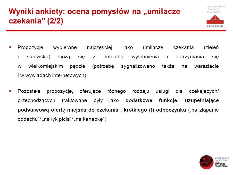 """Wyniki ankiety: ocena pomysłów na """"umilacze czekania (2/2)"""