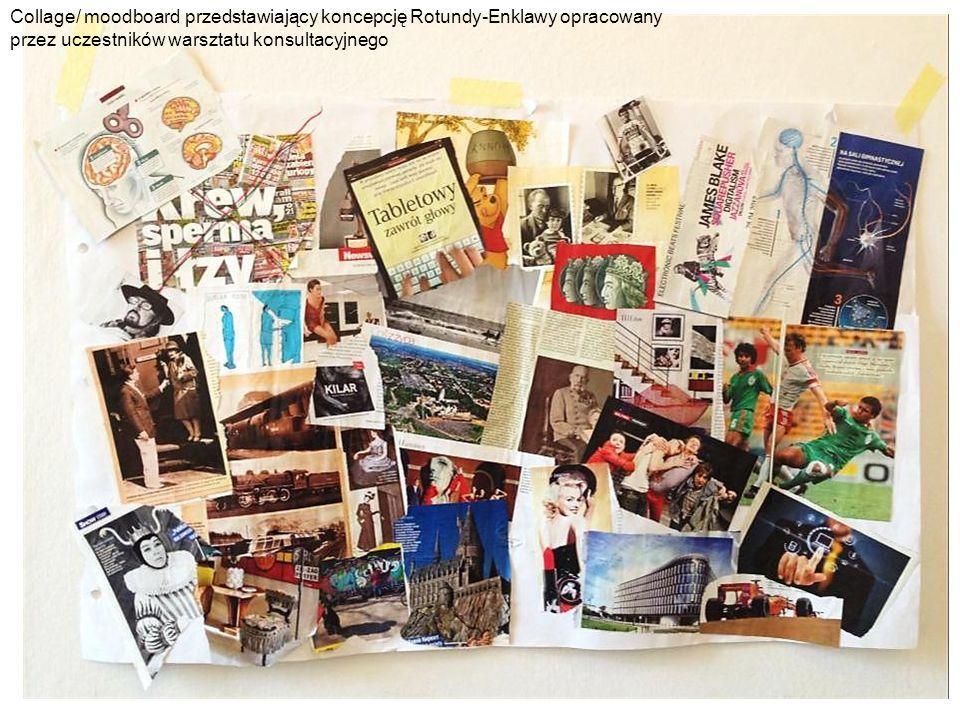 Collage/ moodboard przedstawiający koncepcję Rotundy-Enklawy opracowany przez uczestników warsztatu konsultacyjnego