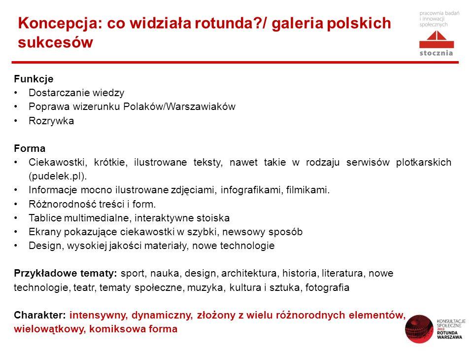 Koncepcja: co widziała rotunda / galeria polskich sukcesów