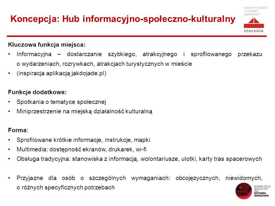 Koncepcja: Hub informacyjno-społeczno-kulturalny