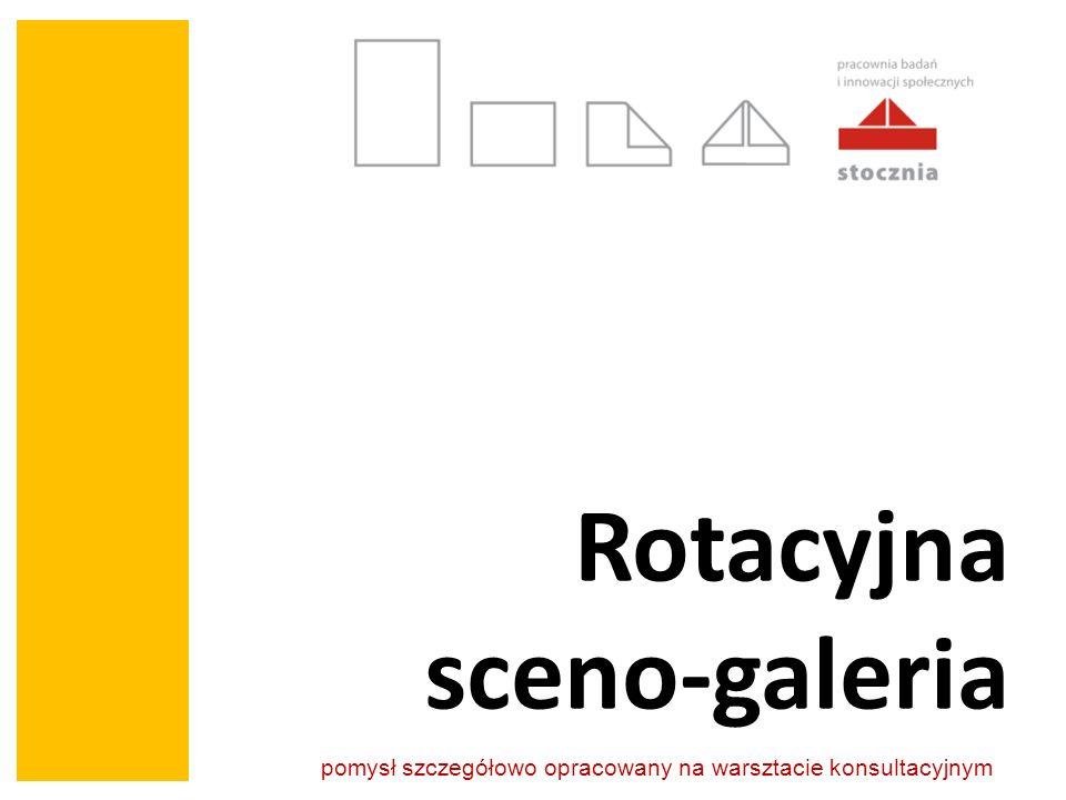 Rotacyjna sceno-galeria