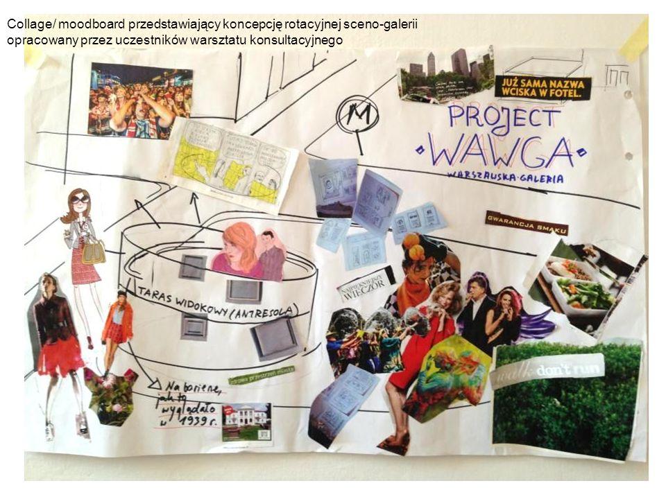 Collage/ moodboard przedstawiający koncepcję rotacyjnej sceno-galerii opracowany przez uczestników warsztatu konsultacyjnego