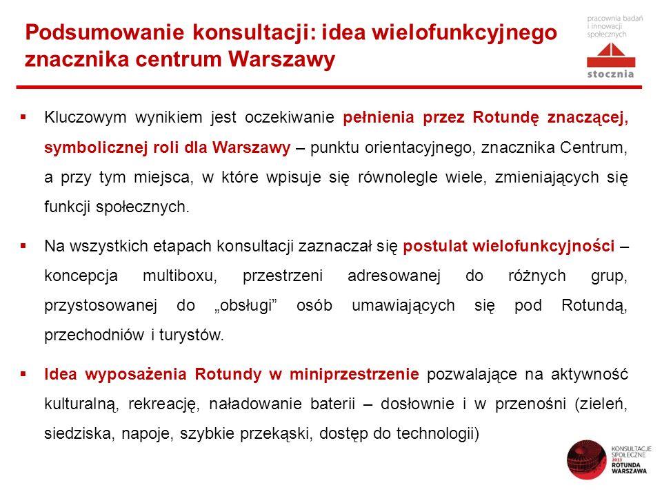 Podsumowanie konsultacji: idea wielofunkcyjnego znacznika centrum Warszawy