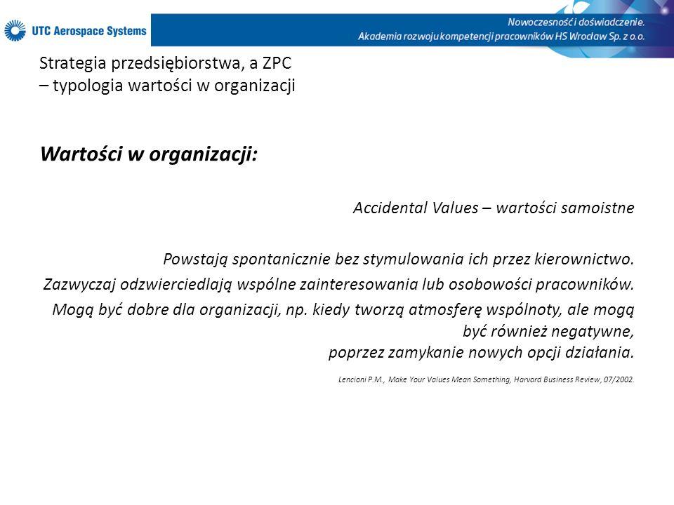 Strategia przedsiębiorstwa, a ZPC – typologia wartości w organizacji