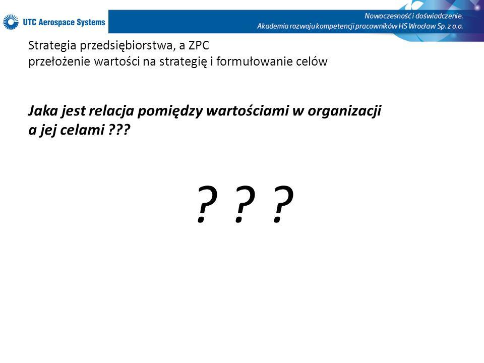 Strategia przedsiębiorstwa, a ZPC przełożenie wartości na strategię i formułowanie celów