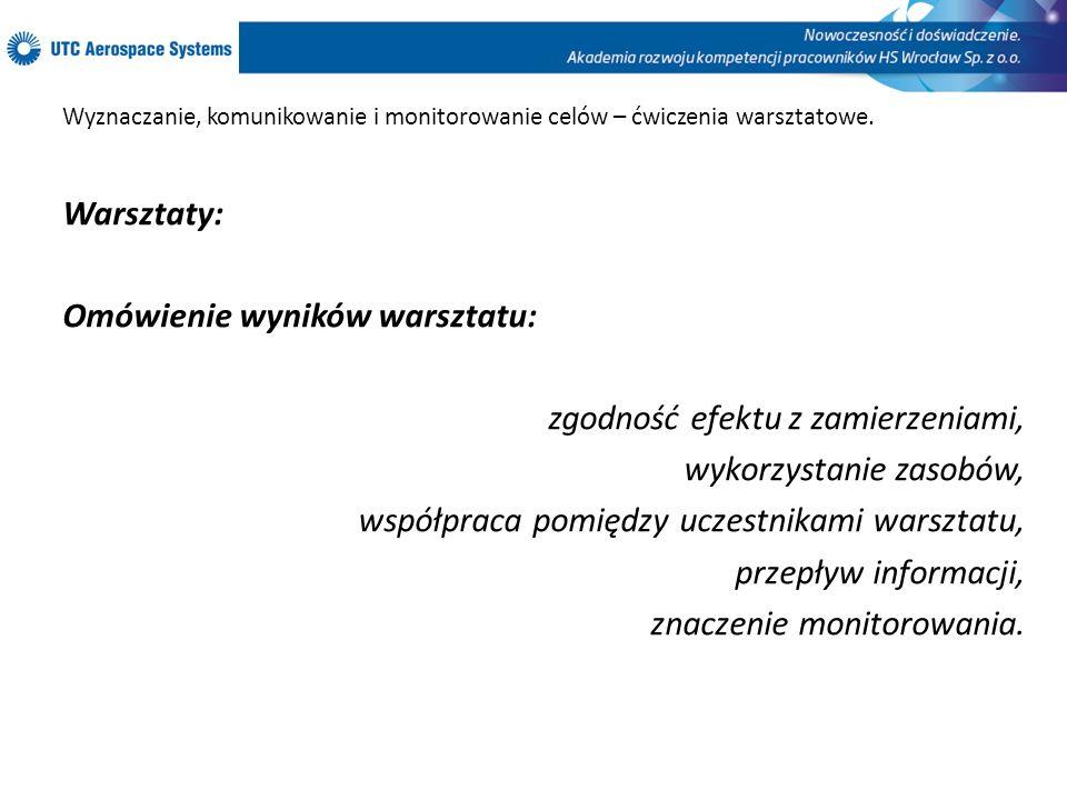 Wyznaczanie, komunikowanie i monitorowanie celów – ćwiczenia warsztatowe.