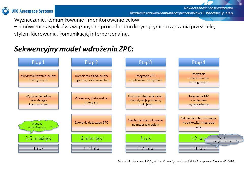 Sekwencyjny model wdrożenia ZPC: