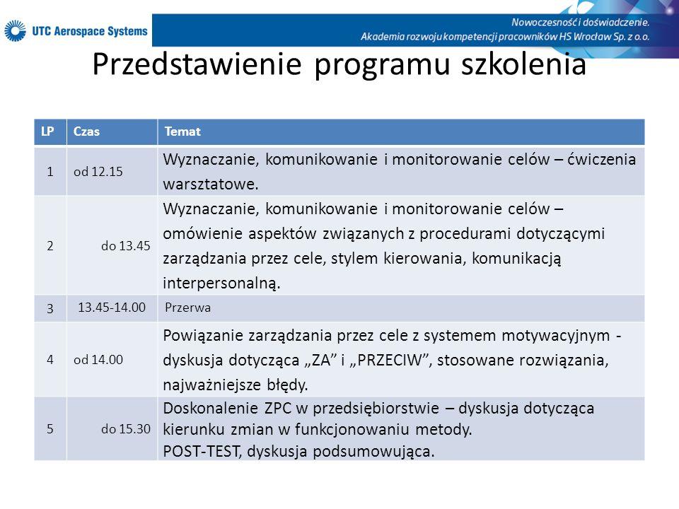 Przedstawienie programu szkolenia