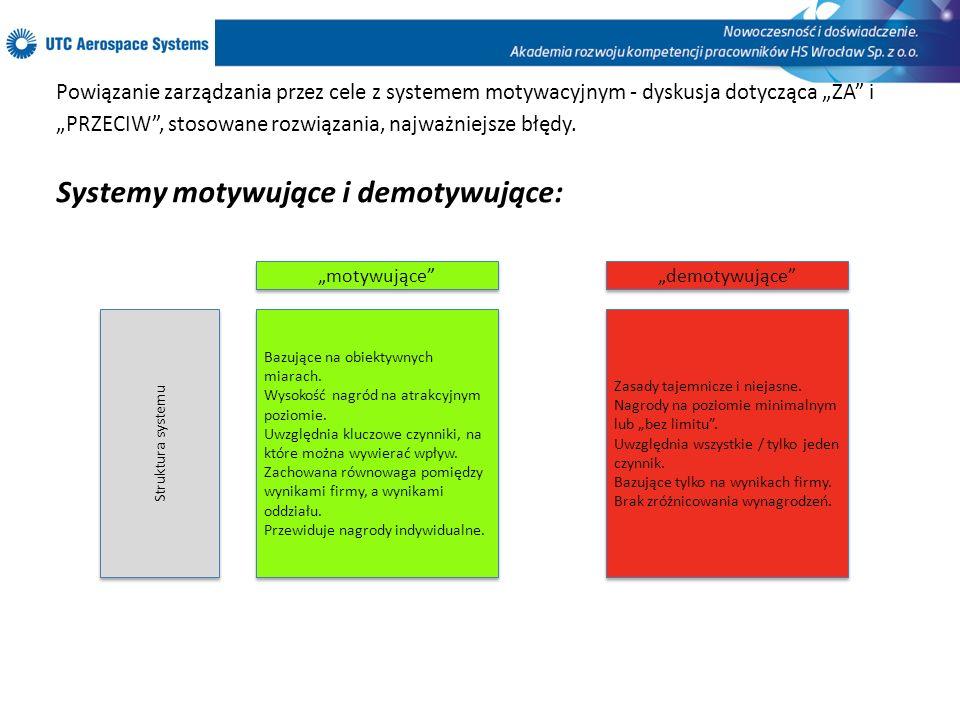 Systemy motywujące i demotywujące: