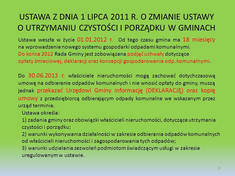 USTAWA Z DNIA 1 LIPCA 2011 R. O ZMIANIE USTAWY O UTRZYMANIU CZYSTOŚCI I PORZĄDKU W GMINACH