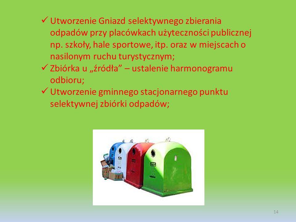 Utworzenie Gniazd selektywnego zbierania odpadów przy placówkach użyteczności publicznej np. szkoły, hale sportowe, itp. oraz w miejscach o nasilonym ruchu turystycznym;