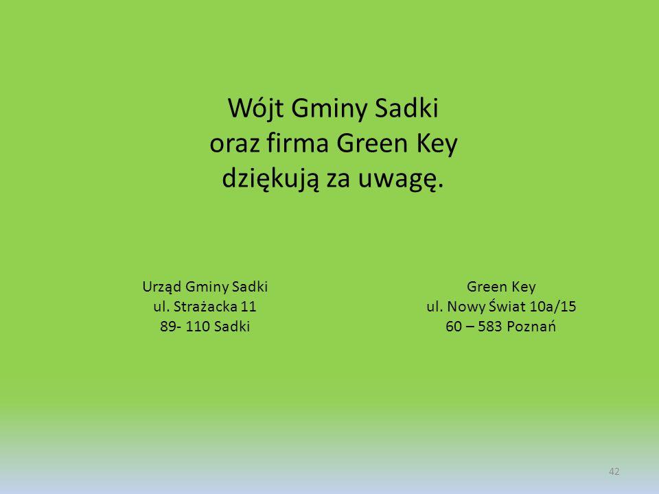 Wójt Gminy Sadki oraz firma Green Key dziękują za uwagę.