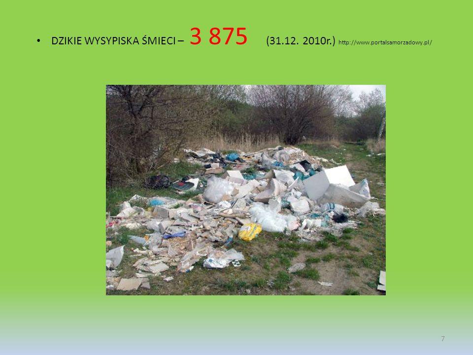 DZIKIE WYSYPISKA ŚMIECI – 3 875 (31. 12. 2010r. ) http://www
