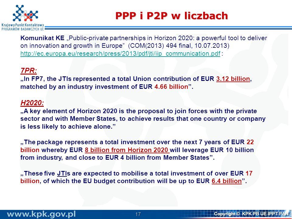 PPP i P2P w liczbach 7PR: H2020: