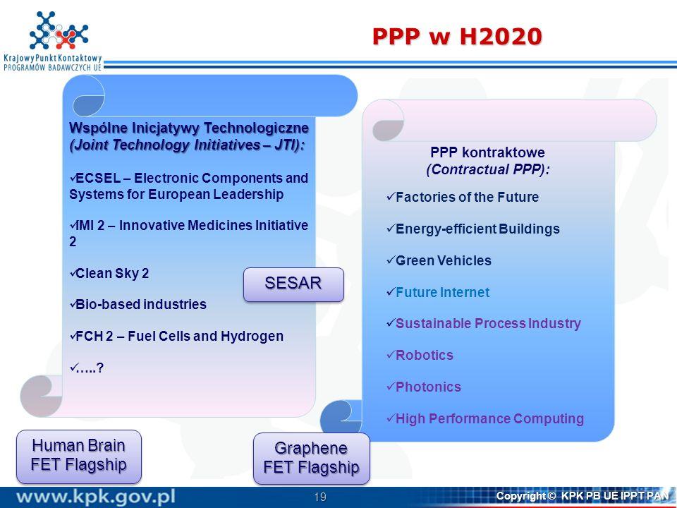 PPP w H2020 SESAR Human Brain Graphene FET Flagship FET Flagship