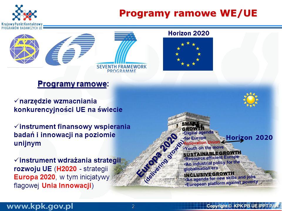 Programy ramowe WE/UE Europa 2020 Programy ramowe: Horizon 2020
