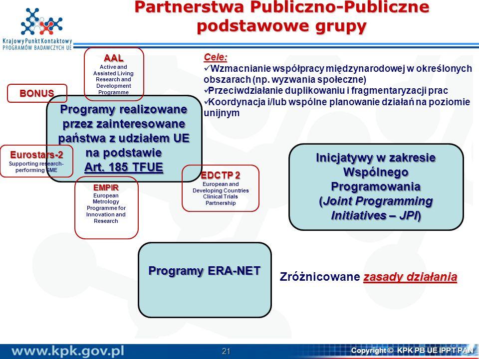 Partnerstwa Publiczno-Publiczne podstawowe grupy