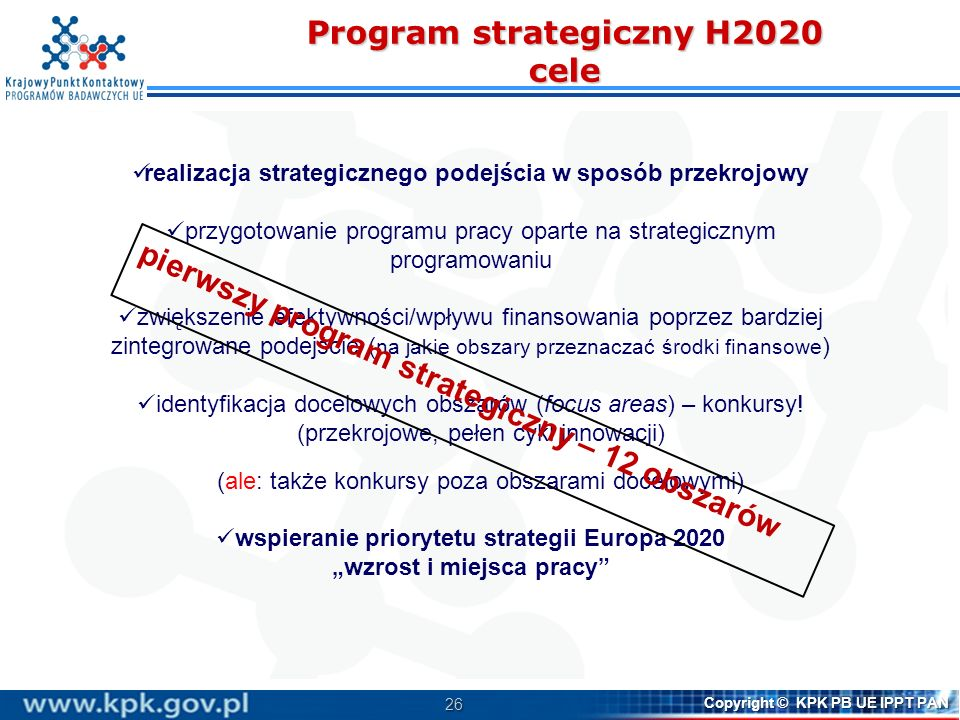 Program strategiczny H2020 cele