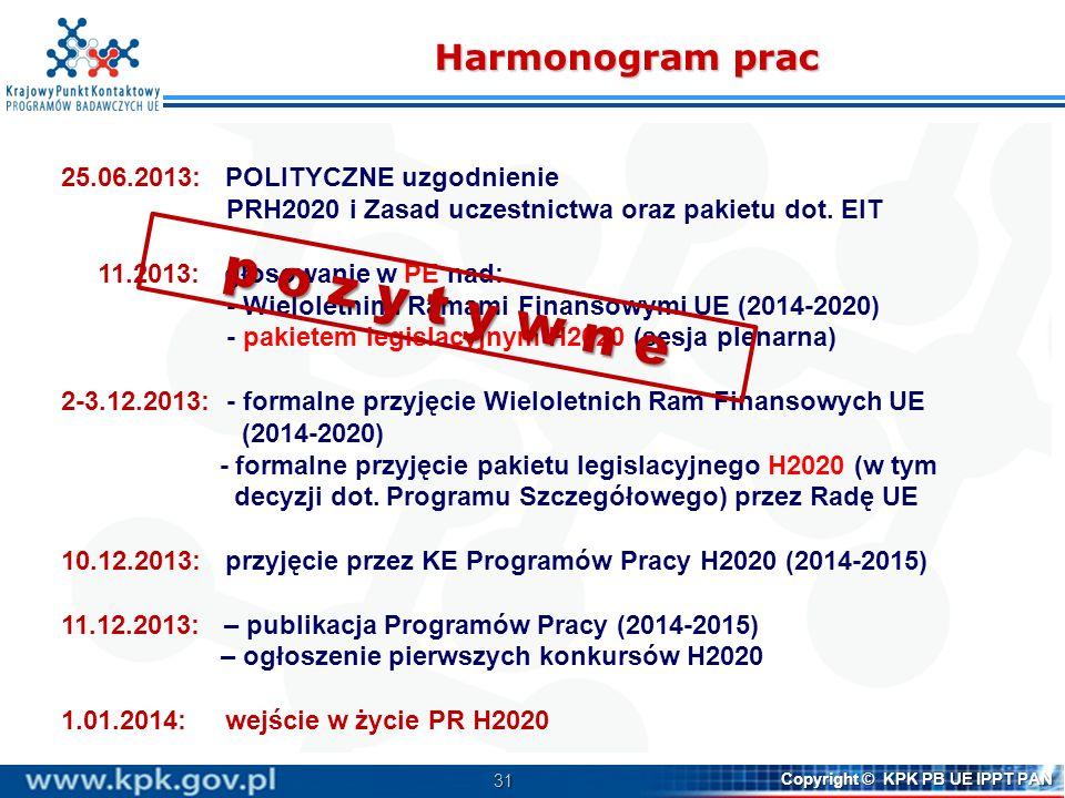 p o z y t y w n e Harmonogram prac 25.06.2013: POLITYCZNE uzgodnienie