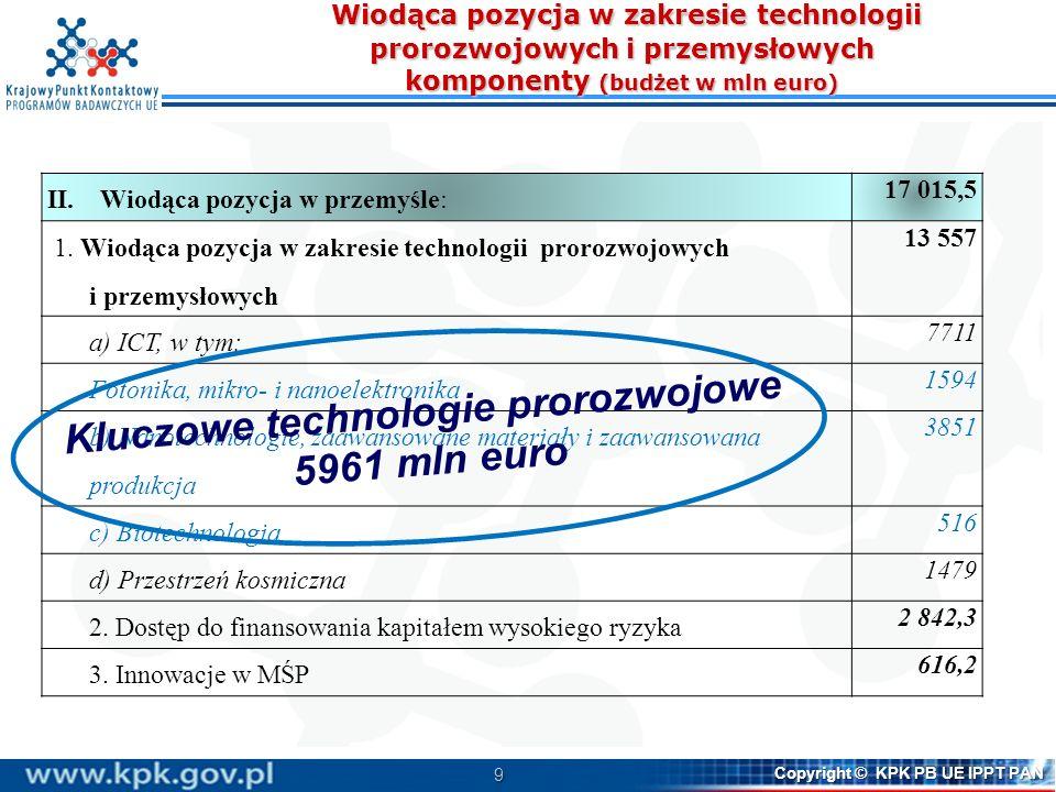 Kluczowe technologie prorozwojowe 5961 mln euro