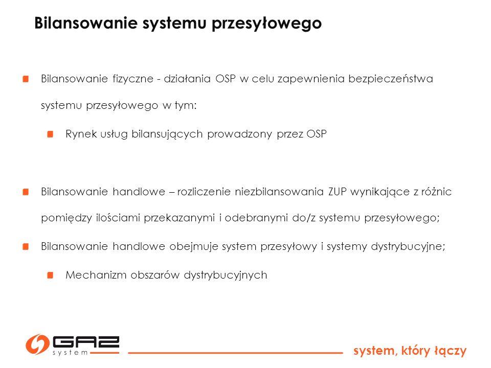 Bilansowanie systemu przesyłowego