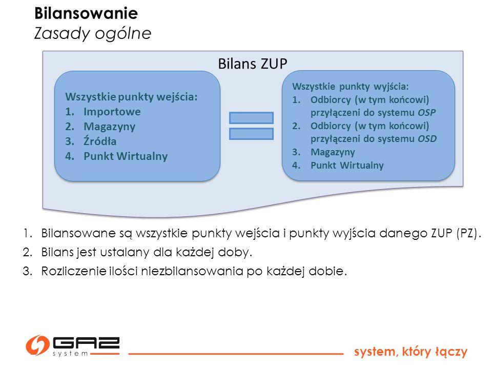 Bilansowanie Zasady ogólne Bilans ZUP Wszystkie punkty wejścia: