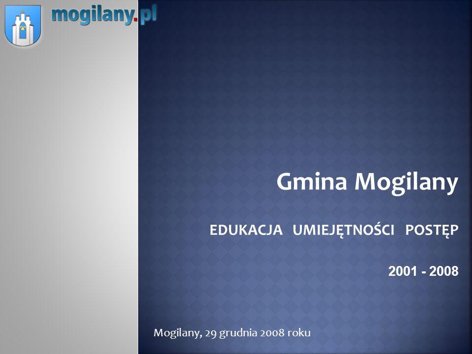 Gmina Mogilany EDUKACJA UMIEJĘTNOŚCI POSTĘP 2001 - 2008