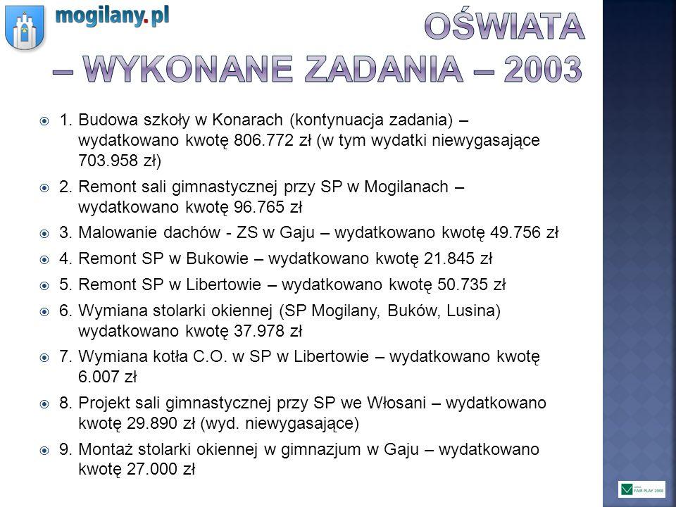 OŚWIATA – WYKONANE ZADANIA – 2003