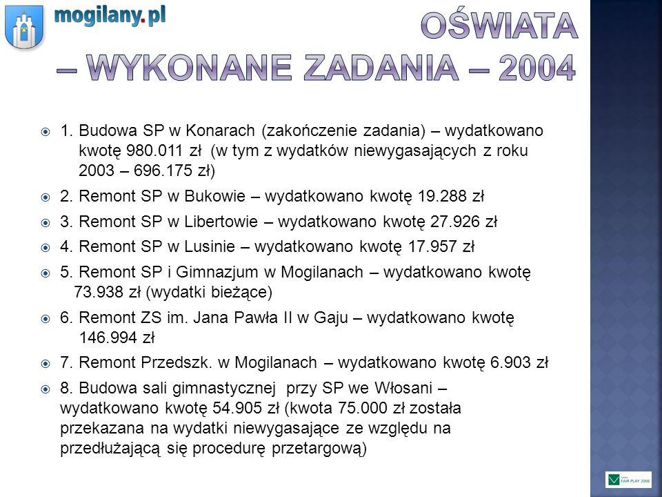 OŚWIATA – WYKONANE ZADANIA – 2004