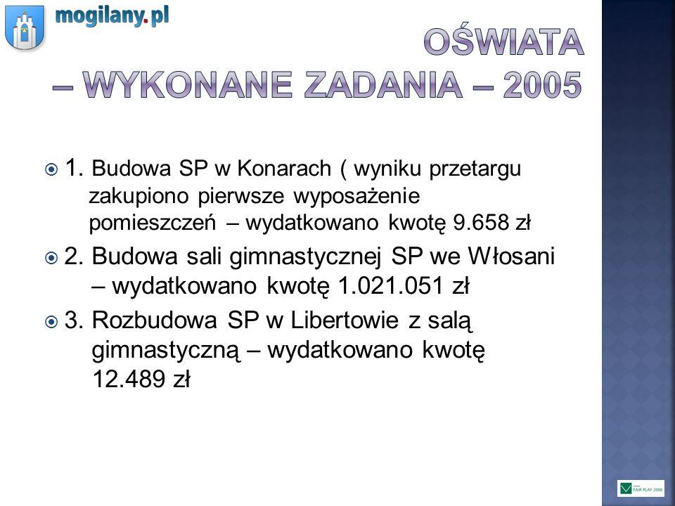 OŚWIATA – WYKONANE ZADANIA – 2005