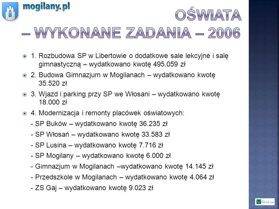 OŚWIATA – WYKONANE ZADANIA – 2006