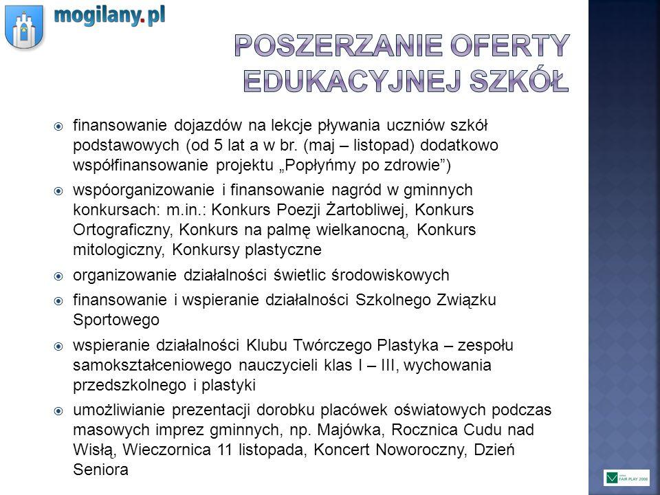 Poszerzanie oferty edukacyjnej szkół