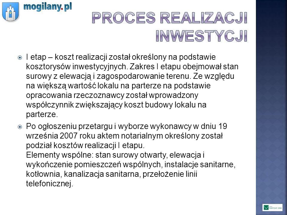 Proces realizacji inwestycji
