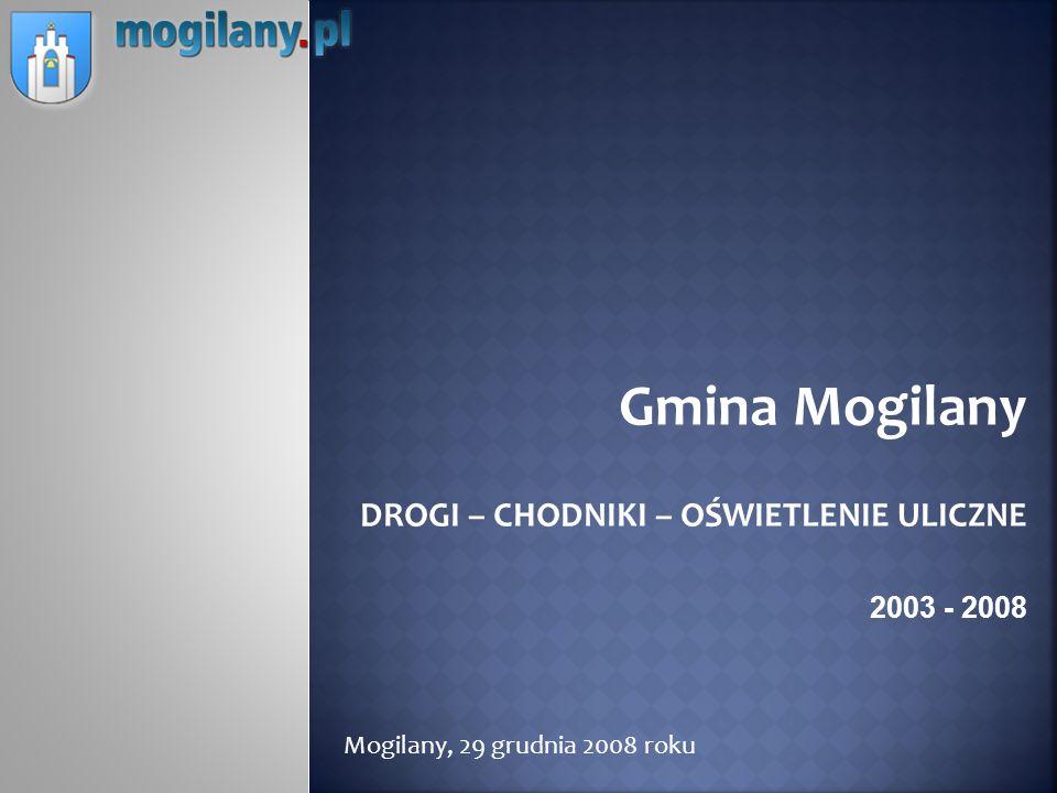 Gmina Mogilany DROGI – CHODNIKI – OŚWIETLENIE ULICZNE 2003 - 2008