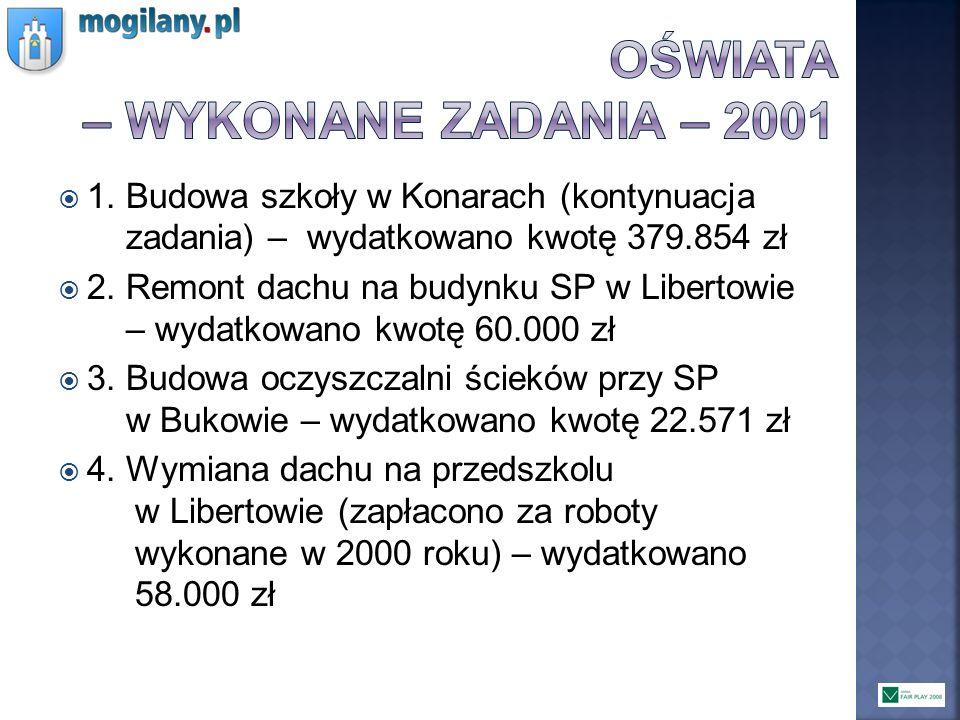 OŚWIATA – WYKONANE ZADANIA – 2001