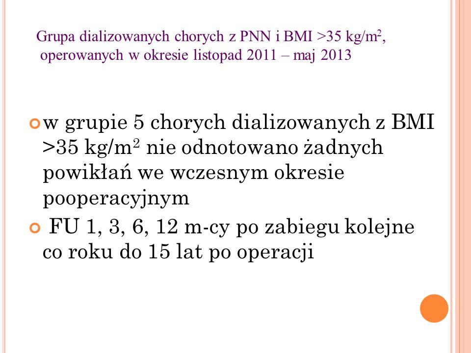 FU 1, 3, 6, 12 m-cy po zabiegu kolejne co roku do 15 lat po operacji