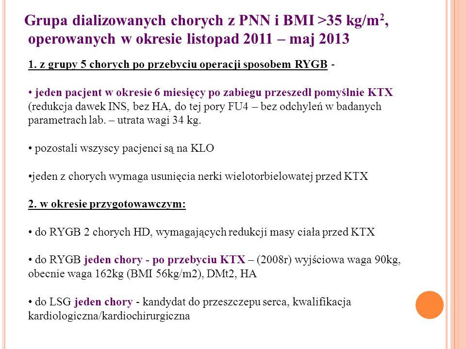 Grupa dializowanych chorych z PNN i BMI >35 kg/m2,