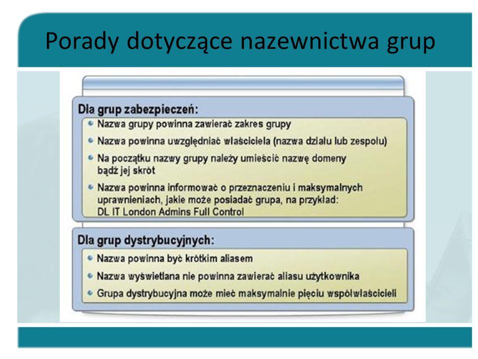 Porady dotyczące nazewnictwa grup