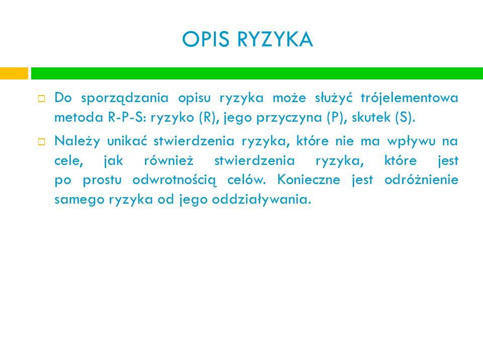 OPIS RYZYKA Do sporządzania opisu ryzyka może służyć trójelementowa metoda R-P-S: ryzyko (R), jego przyczyna (P), skutek (S).
