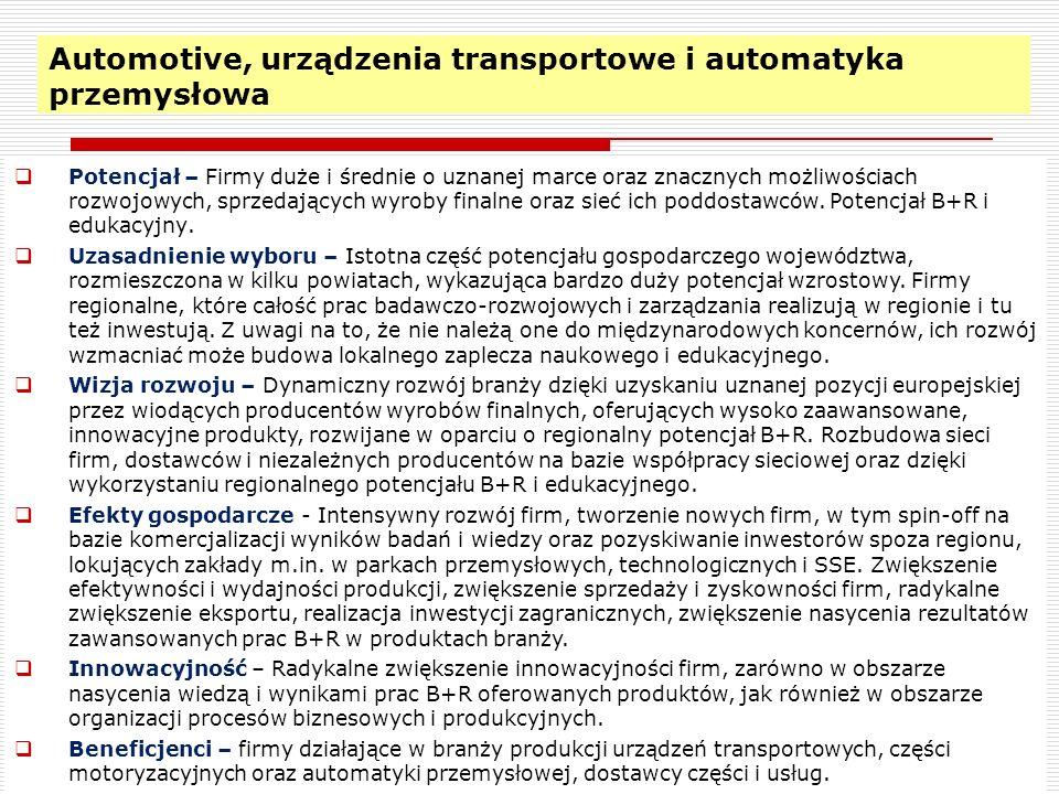 Automotive, urządzenia transportowe i automatyka przemysłowa